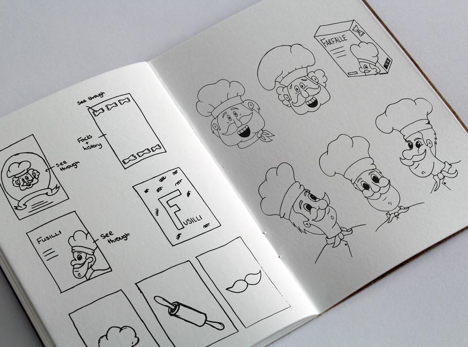 sketchbook Pasta.png