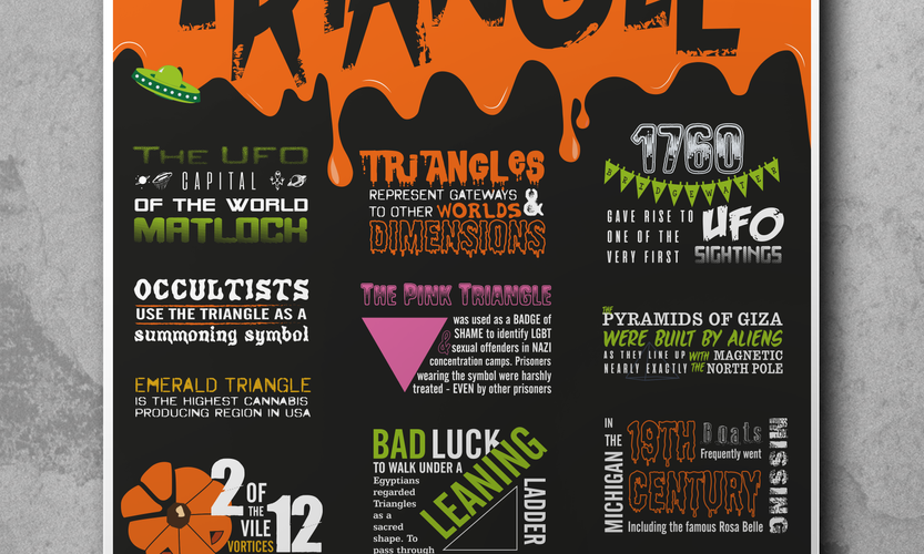 Traingle Inforgraphic Mock Up.png