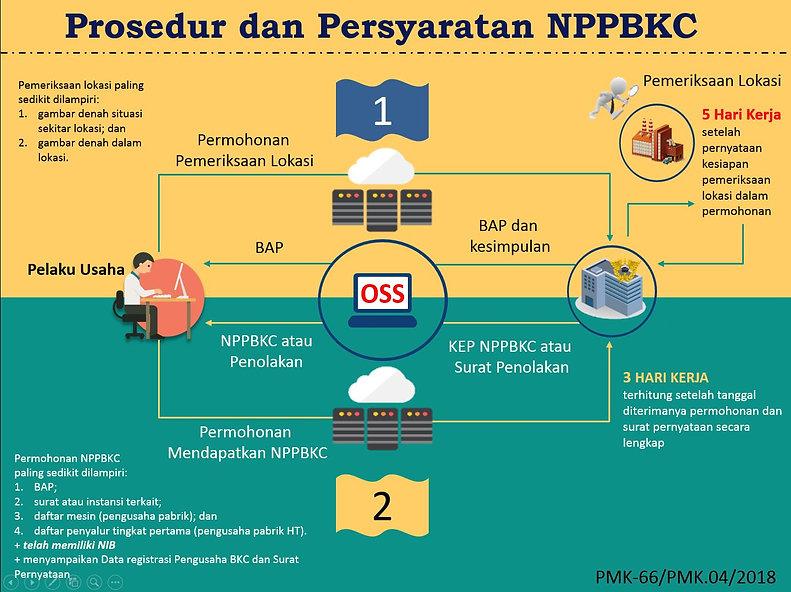 nppbkc.JPG