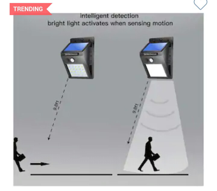 Intelligent detection light