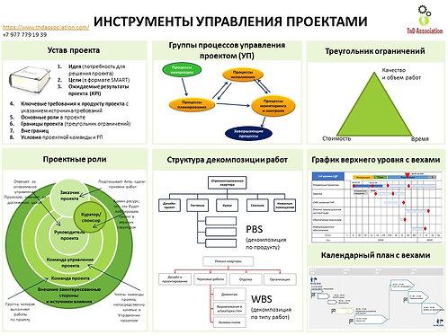 Изображение шаблона