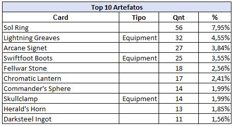 Artefatos.PNG