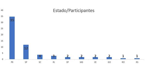 Estados-Participantes.PNG