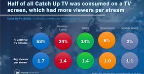 Bringing focus to Connected TV