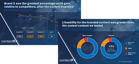 We measure the effectiveness of branded content