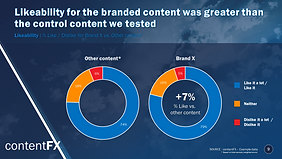Likeability for branded content