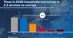 How many SVOD services can Australians handle?