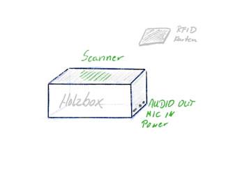 Phoniebox-Projekt (Teil 1)