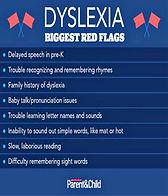 Red Flags Dyslexia.jpg