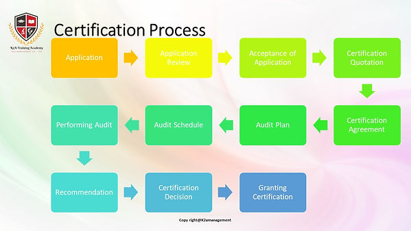 Day-1 Section 4-5  Lead Auditor.jpg