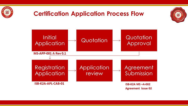 Certification application Process Flow.j