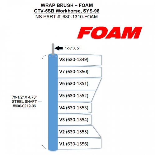 Wrap Brush Foam CTV-5SB, Sys-96.(630-1310 Foam).