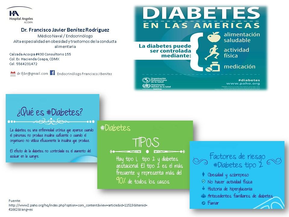 Datos de la Diabetes