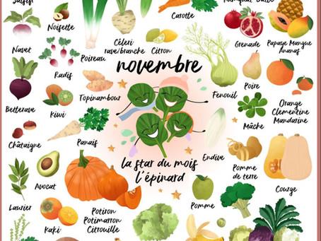Nos fruits et Légumes de Novembre!!!