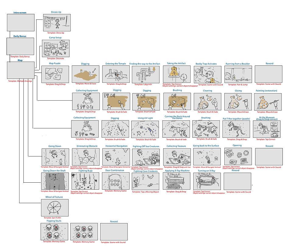Arch Sample Map.jpg