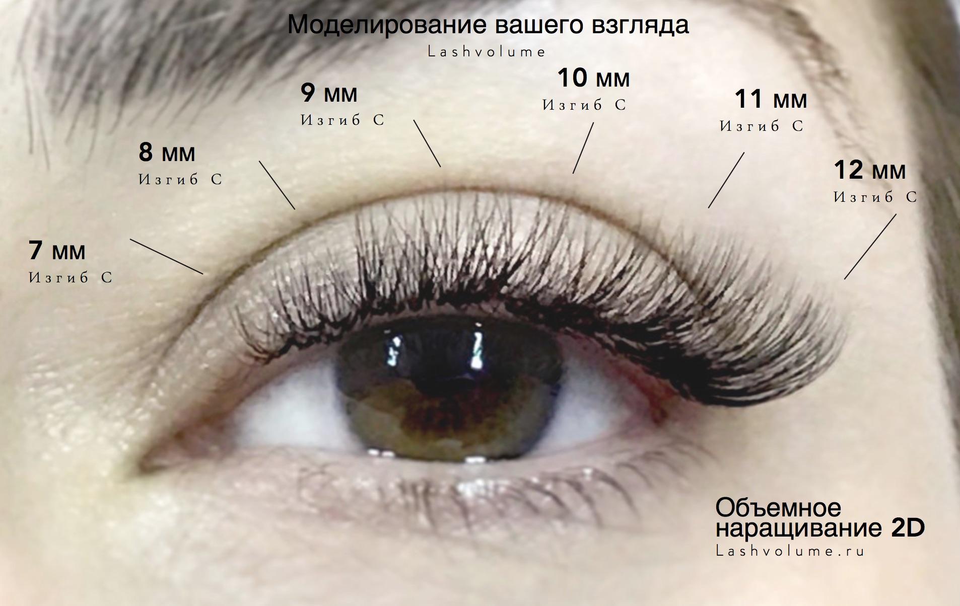 Наращивание ресниц Одинцово 2D - Lashvolume