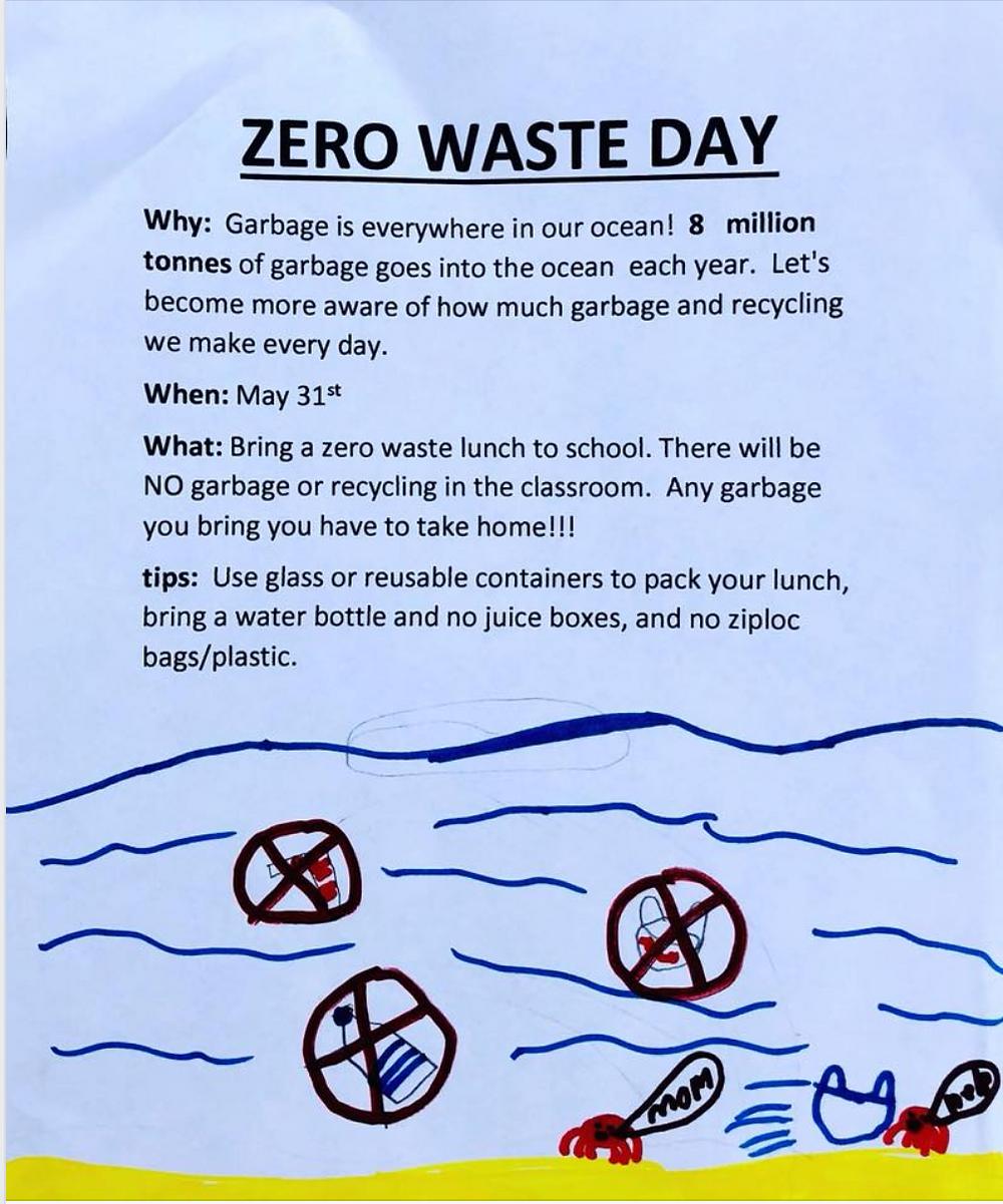 Zero Waste Day