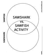 Venn D Sawlow.jpg