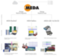 MEDA-BlueStack.jpg