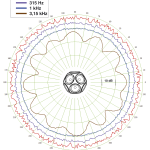 Nor276_Directivity-150x150.png