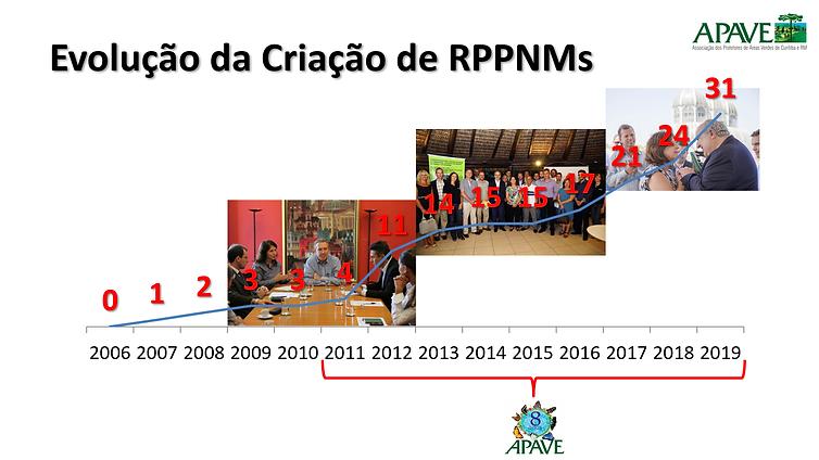 Gráfico_31_reservas.png