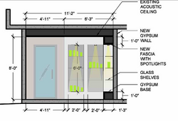 Display Furniture Design