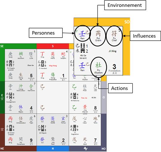 formation-qi-men-dun-jia