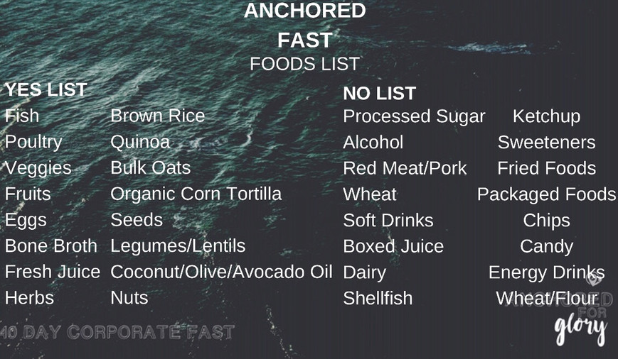 Anchored Fast Foods List