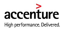 Accenture Recruitment 2020 | Application Developer | BE/ B.Tech/ B.Sc/ M.Sc/ ME/ M.Tech | Hyderabad
