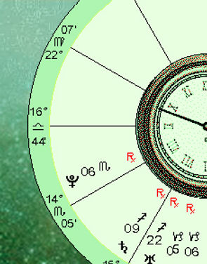 Introduction to Electional Astrology