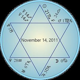 2011 Nov Star of David astrology chartnov resonate.png
