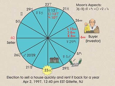 Electional Astrology to sell a home