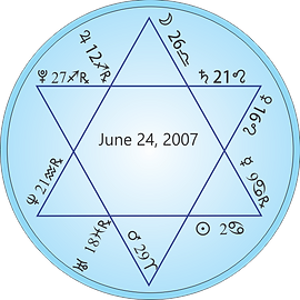 Astrology chart of 2007 Star of David