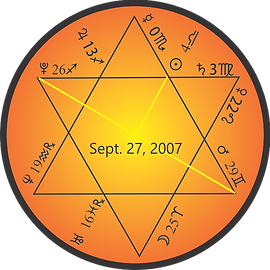 Astrology chart 2007 Sept Star of David