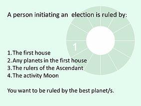 Electional Astrology 1st house.jpg