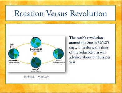 Solar Returns Rotation