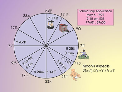 Electional Astrology Scholarship