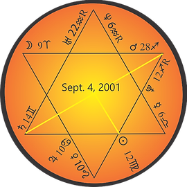 2001 Star of David Astrology Chartresonate.png