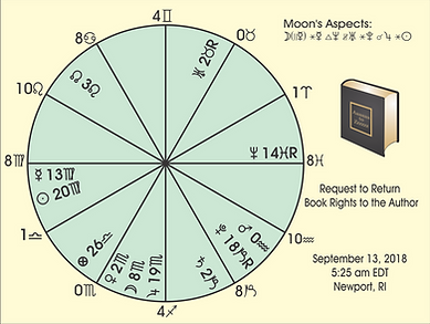 Electional Astrology Book chart