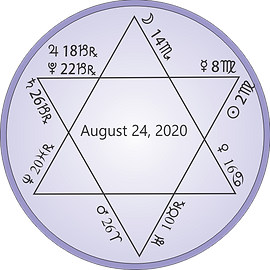 2020 Astrology chart Star of David