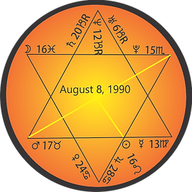 1990 War Star of David Astrology Chartresonate.png