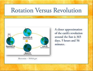 Solar Returns Revolution