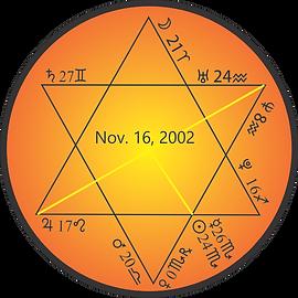 Astrology chart 2002 War Star