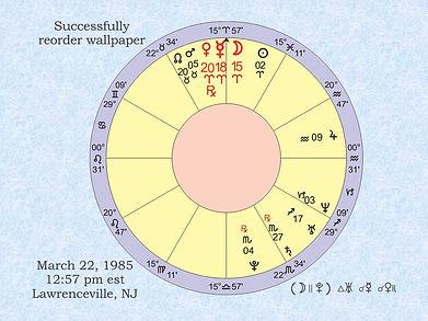 Electional Astrology wallpaper chart