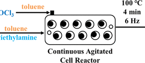 Effective Phosphorylation in the Coflore® ACR continuous flow reactor