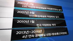 한국직업방송 비전 선포식_오프닝 0000009469ms