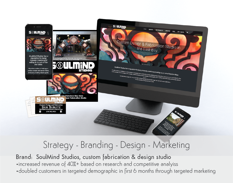 Strategy Branding Design Marketing for SoulMind