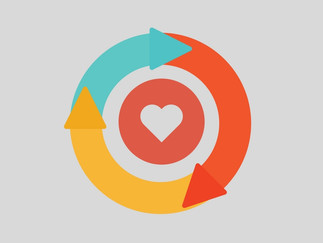 Creating A Process That Is Aimed At Helping You Love Your Candidates