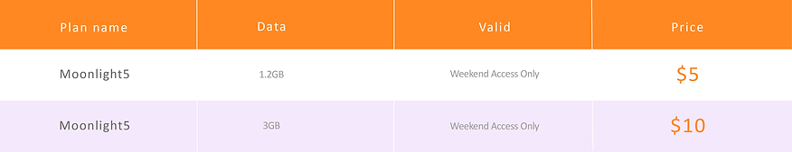 Weekend Access.png