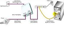 ADSL & Lease Line.jfif